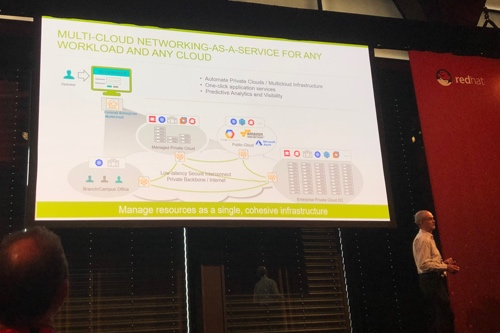 Brian Hutson showing a multicloud environment.