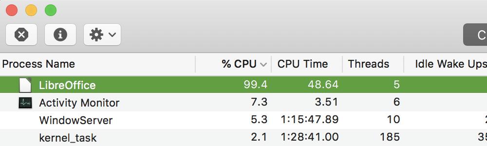 Screenshot of Activity Monitor showing LibreOffice using 99.4% CPU