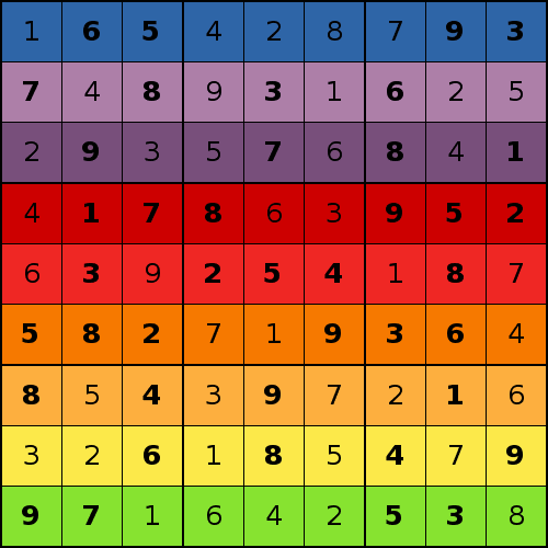 Sudoku puzzle for 2011-05-02