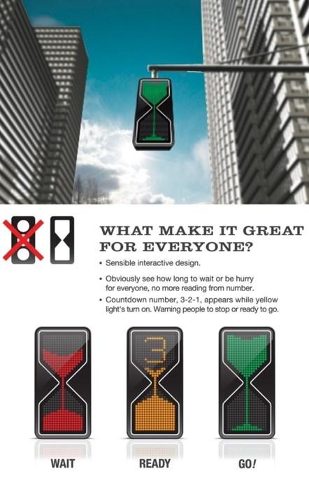 Hourglass traffic lights