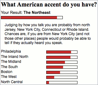 My American Accent quiz results