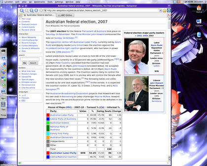 The Wikipedia Australia 2007 election page