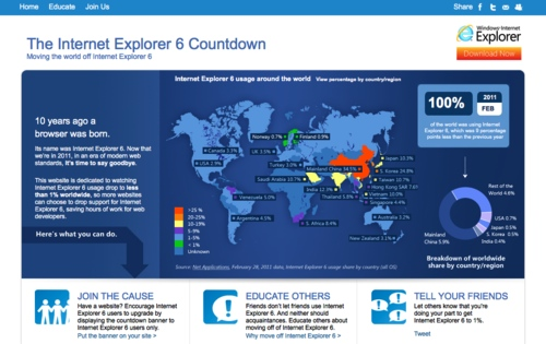 Screenshot from the IE6 Countdown website