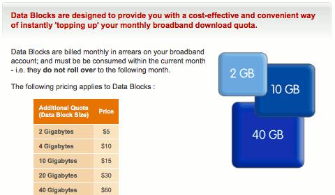 Internode data block explanation on their website