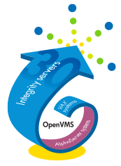 HP's OpenVMS