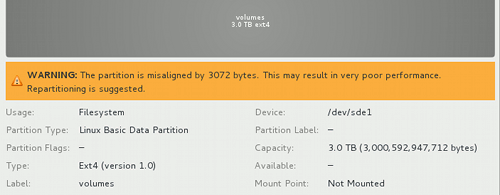 The partition is misaligned by 3072 bytes. This may result in very poor performance. Repartitioning is suggested.