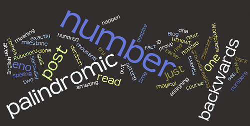 A wordle of words from this post because I couldn't think of any other accompanying picture to use!