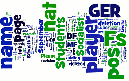 Wordle using words from the Wikipedia 2009 page